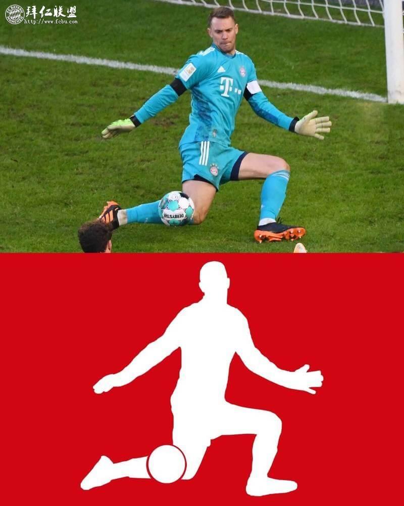 德甲第18轮 门将评级:诺伊尔世界级居首 零封创纪录